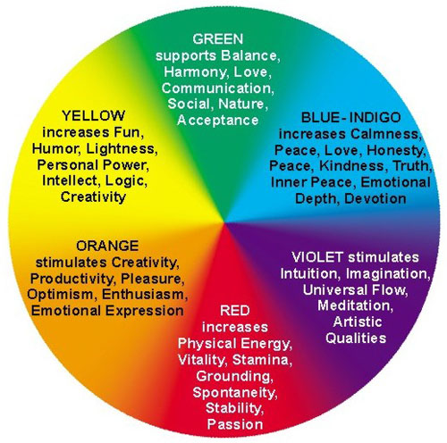 an analysis of the topic of the color